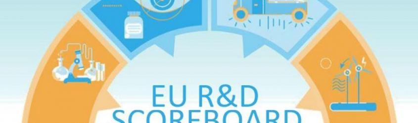 Online l'edizione 2018 dell'EU Industrial R&D Investment Scoreboard